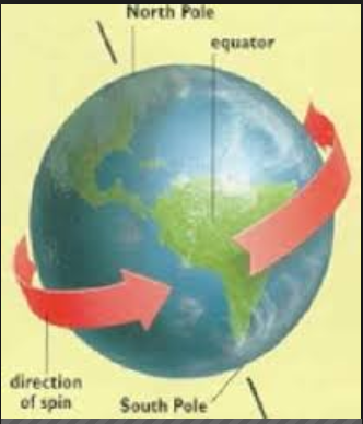 earth_electric_motor_geology