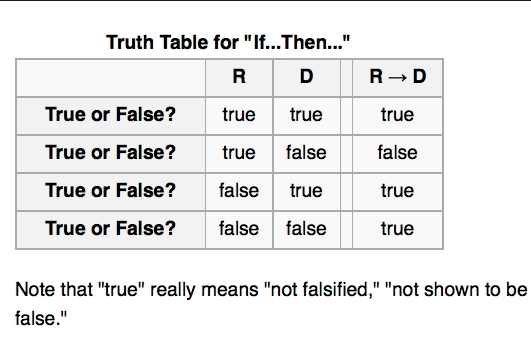 truth table   ross virginia  tech